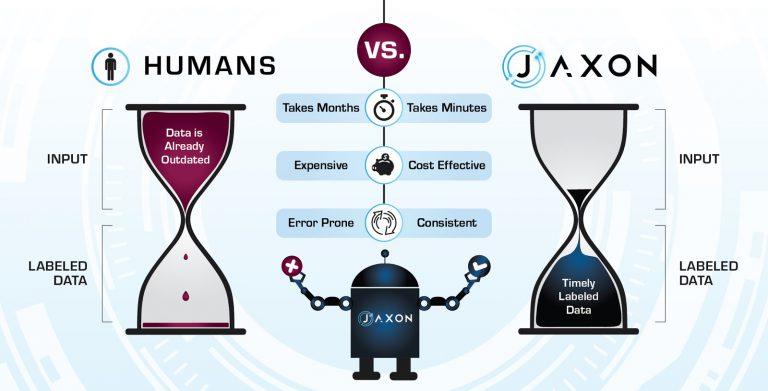 Humans v Jaxon - why use AI to label data